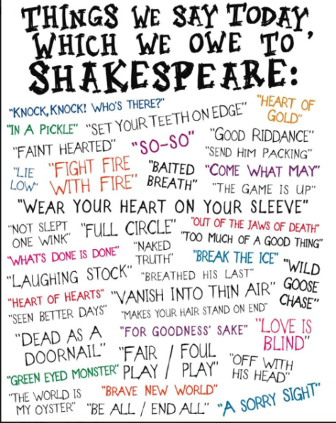 Poster of phrases introduced into the English language by Shakespeare.